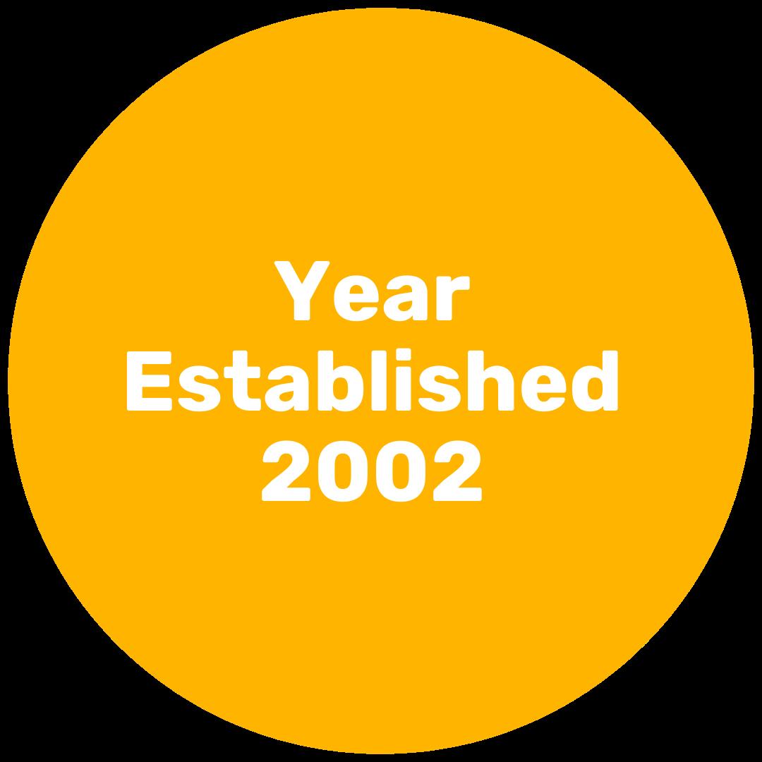 Year Established (1)